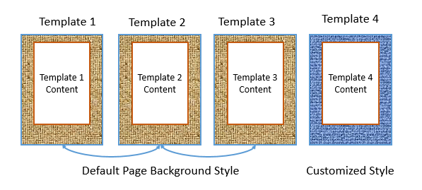default-styles-example.png